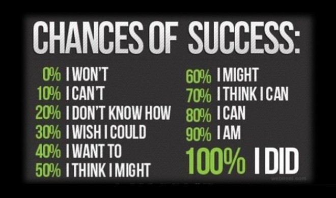 inspirational quotes success