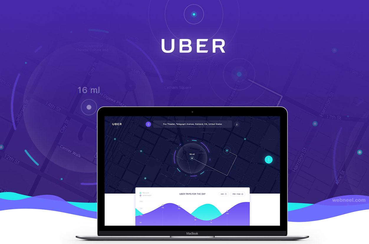 uber branding design