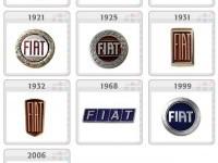 10-fiat-logo-evolution-history