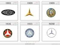 4-mercedes-benz-logo-evolution-history