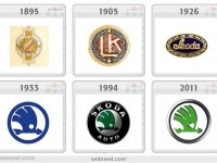 6-skoda-logo-evolution-history