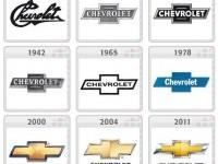 9-cheverolet-logo-evolution-history