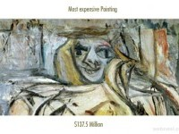 2-most-expensive-painting-woman-iii