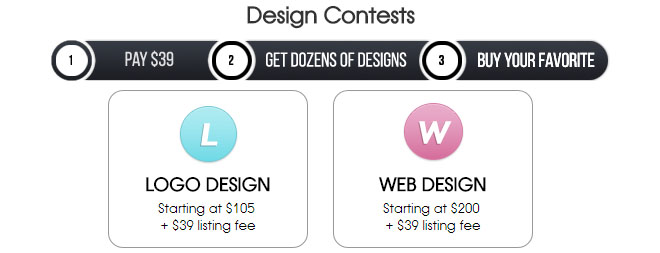 best logo design contest sites