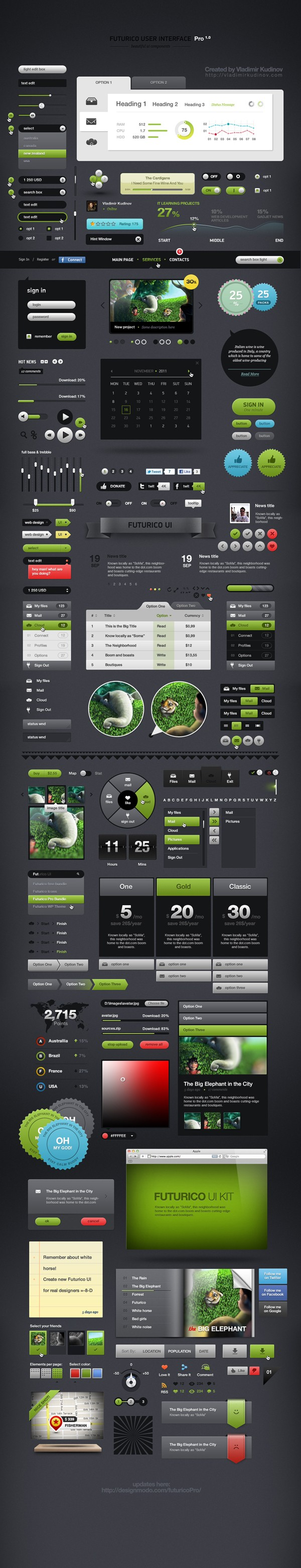 futurico pro ui elements psd pack