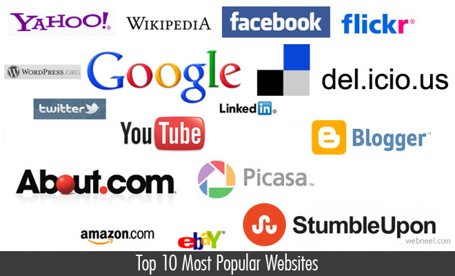 Top 10 most popular websites around the world for Online shopping websites list