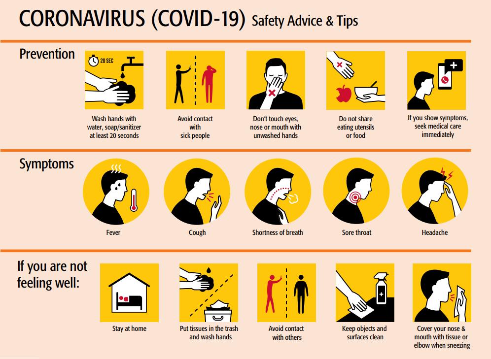 illustration corona virus tips