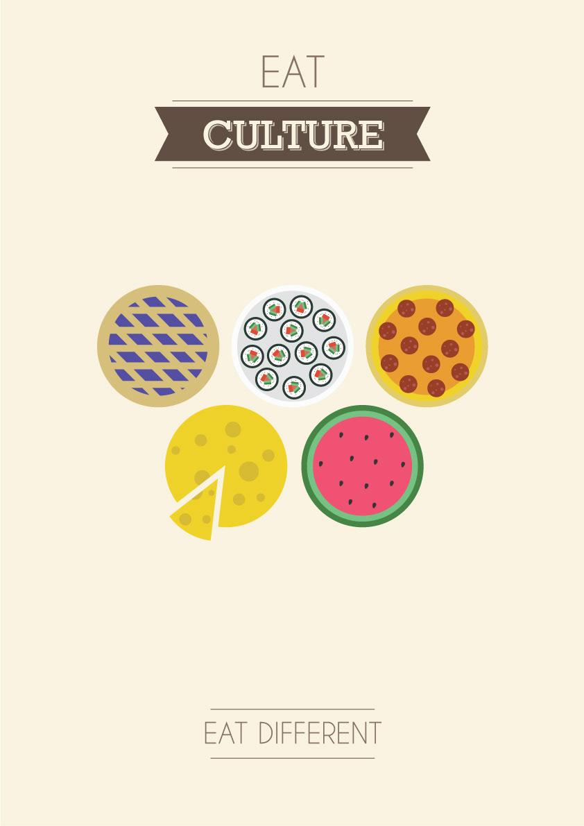 poster design food system