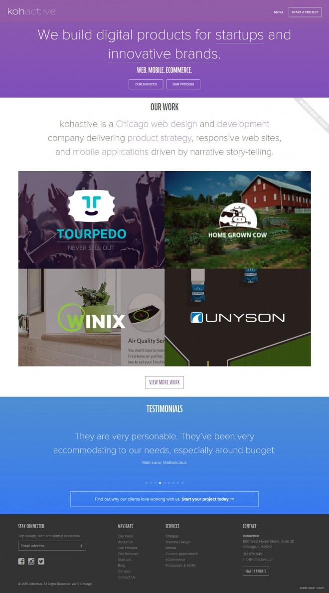 top design company kohactive chicago