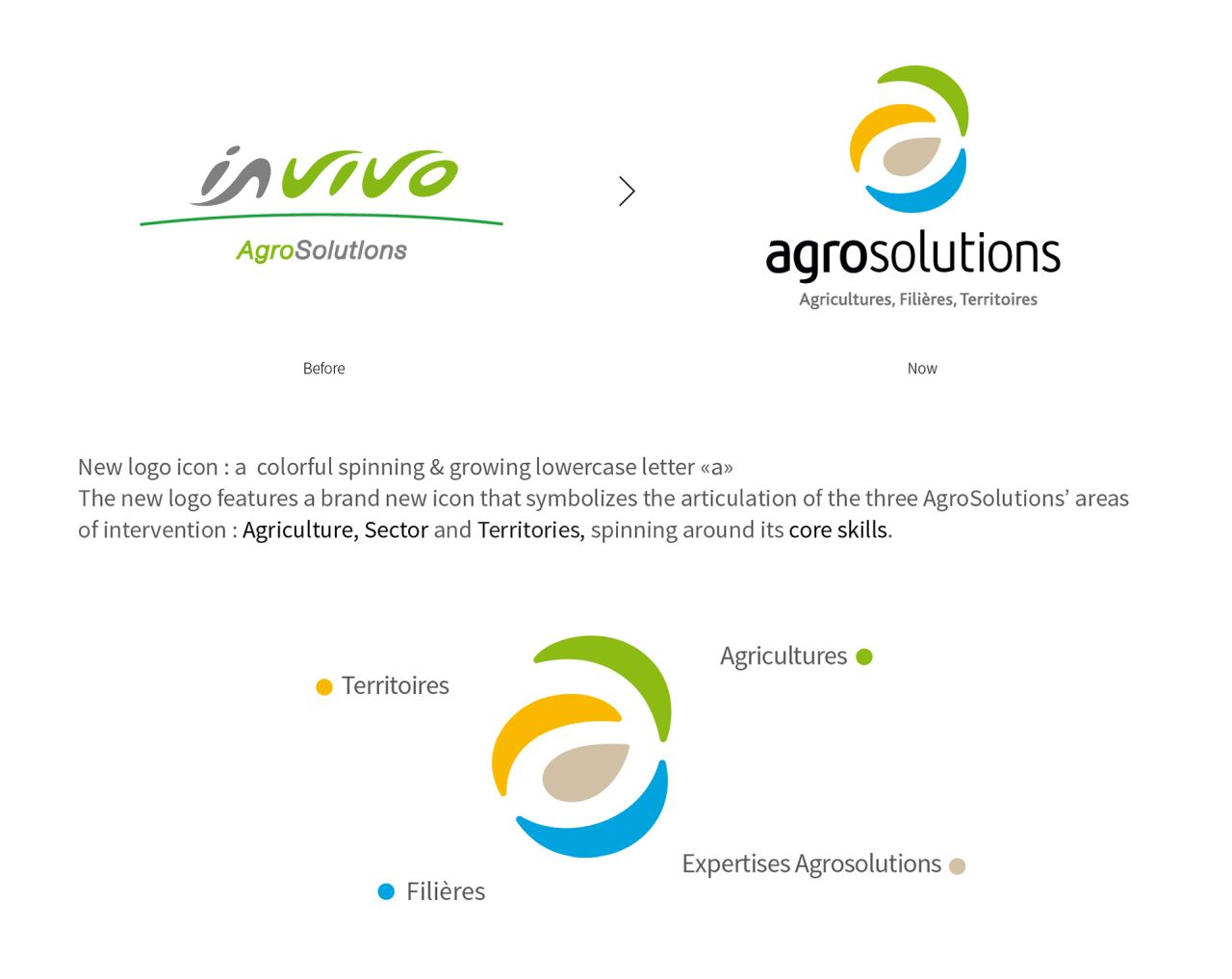 branding and identity design of agrosolutions by grapheine