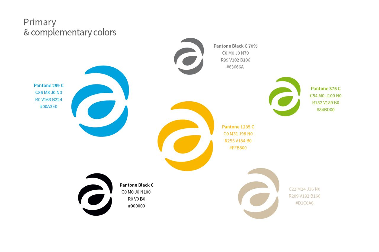 branding and identity design of agrosolutions