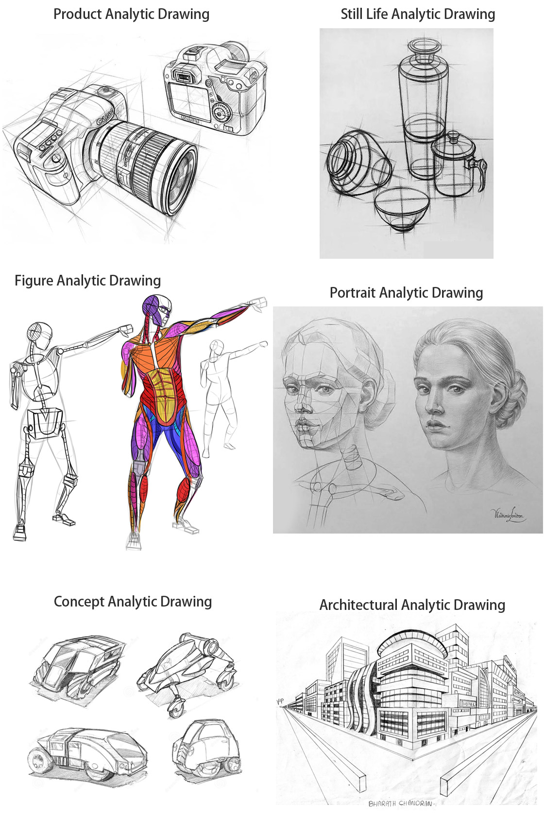 different types of analytic drawing