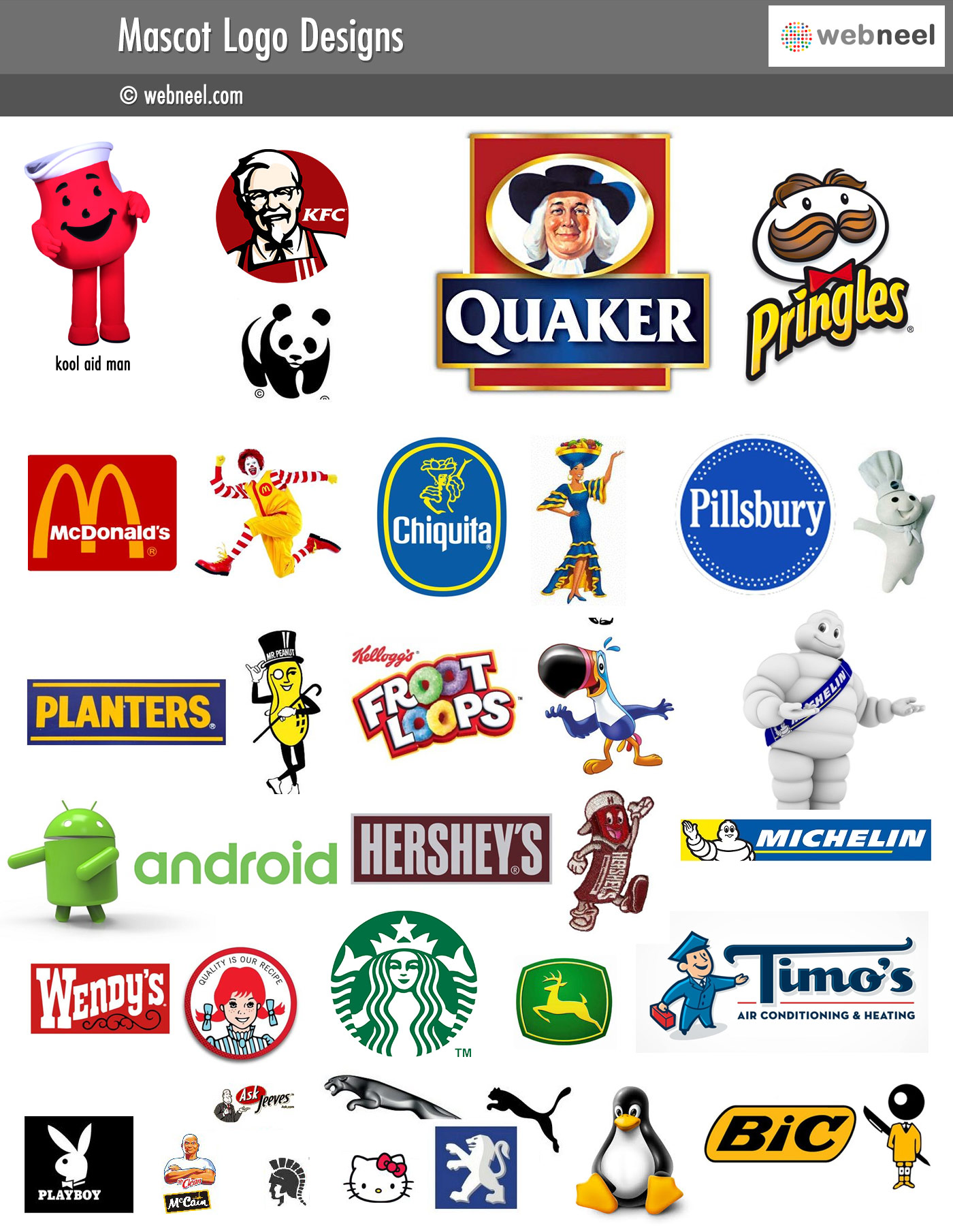 mascot logo different types of logo design