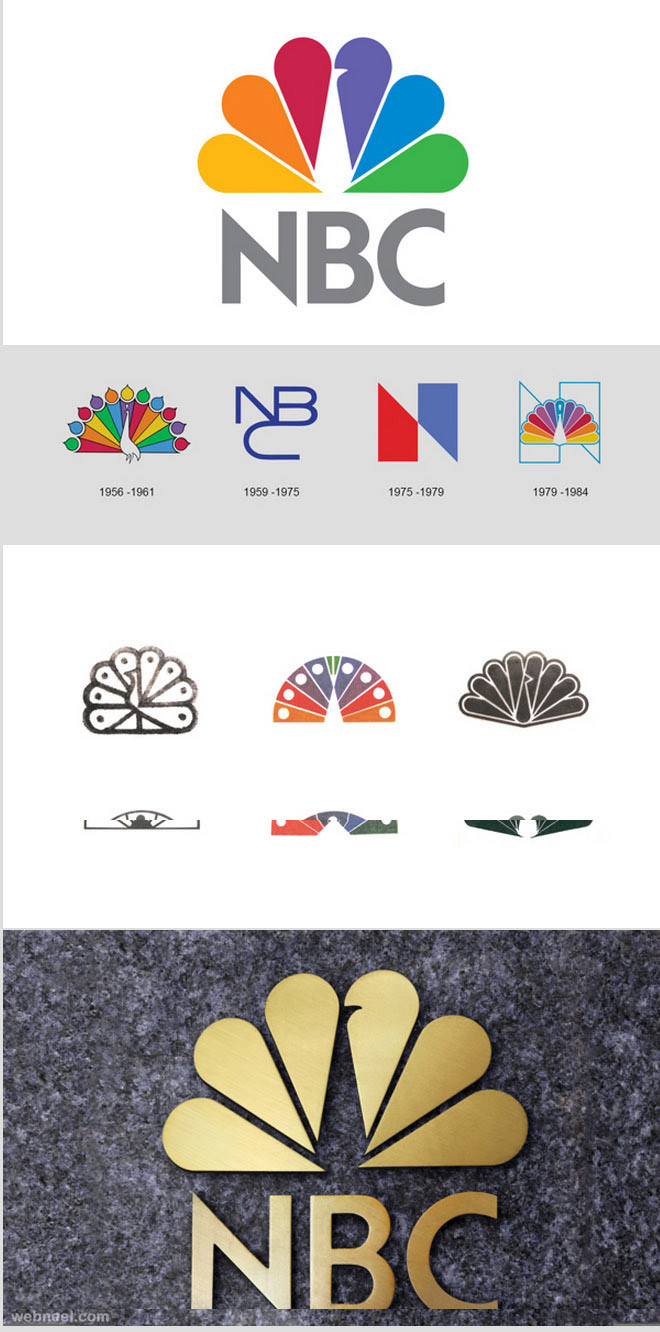 nbc best branding design
