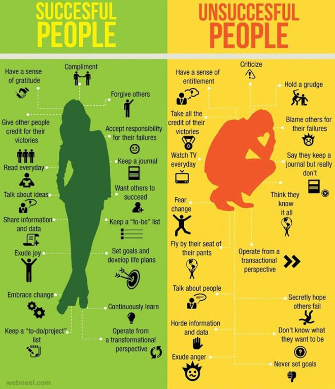 success infographics