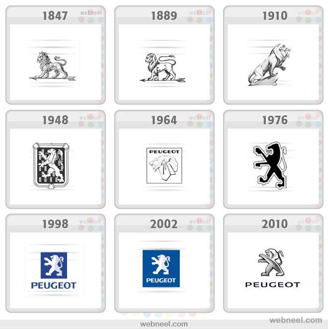 peugeot logo evolution history
