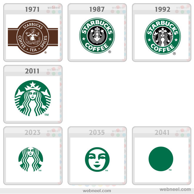 starbucks logo evolution history