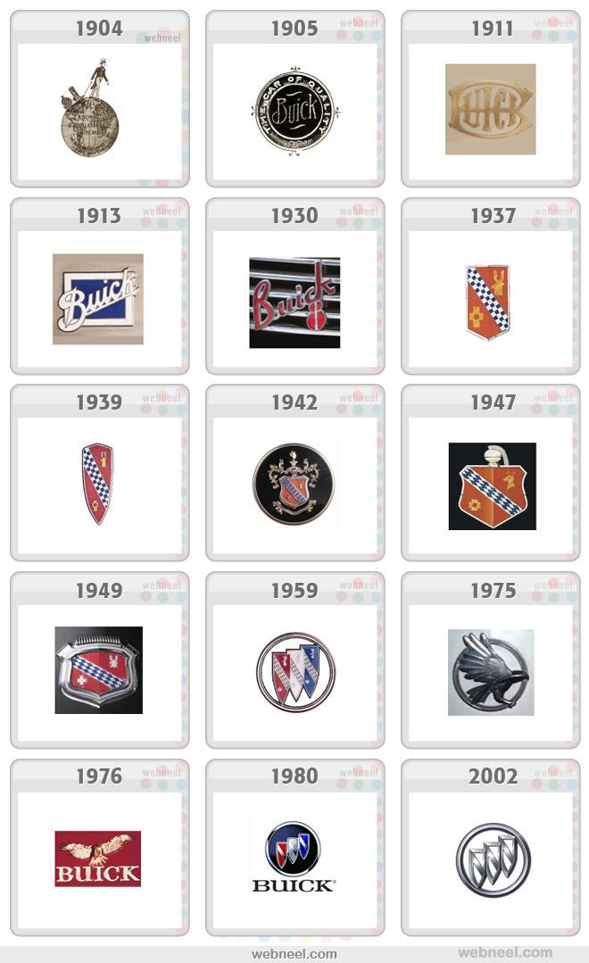 buick logo evolution history