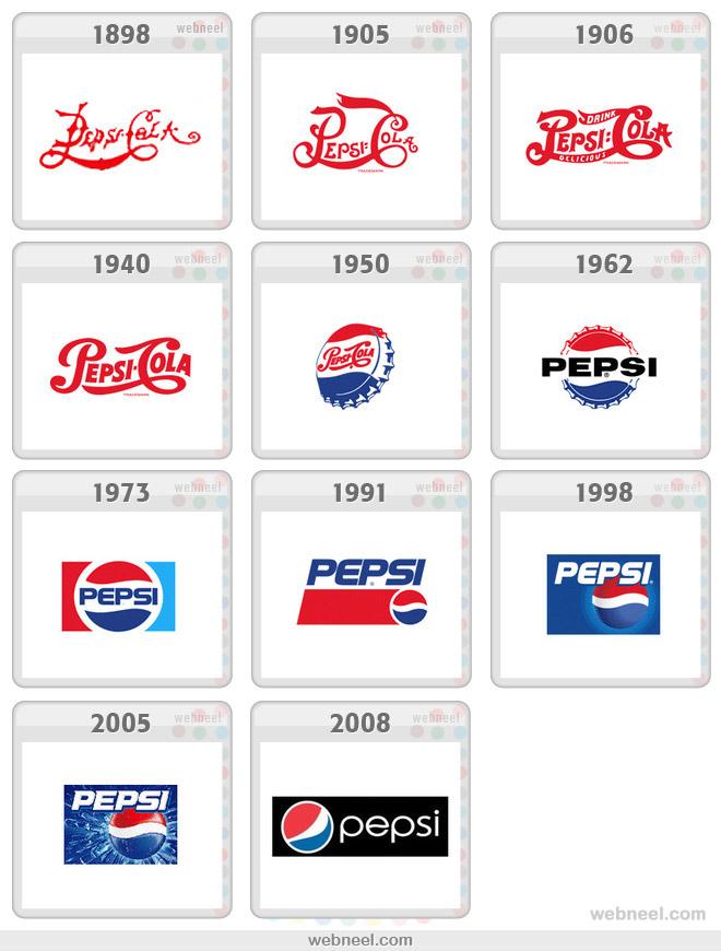 pepsi logo evolution history