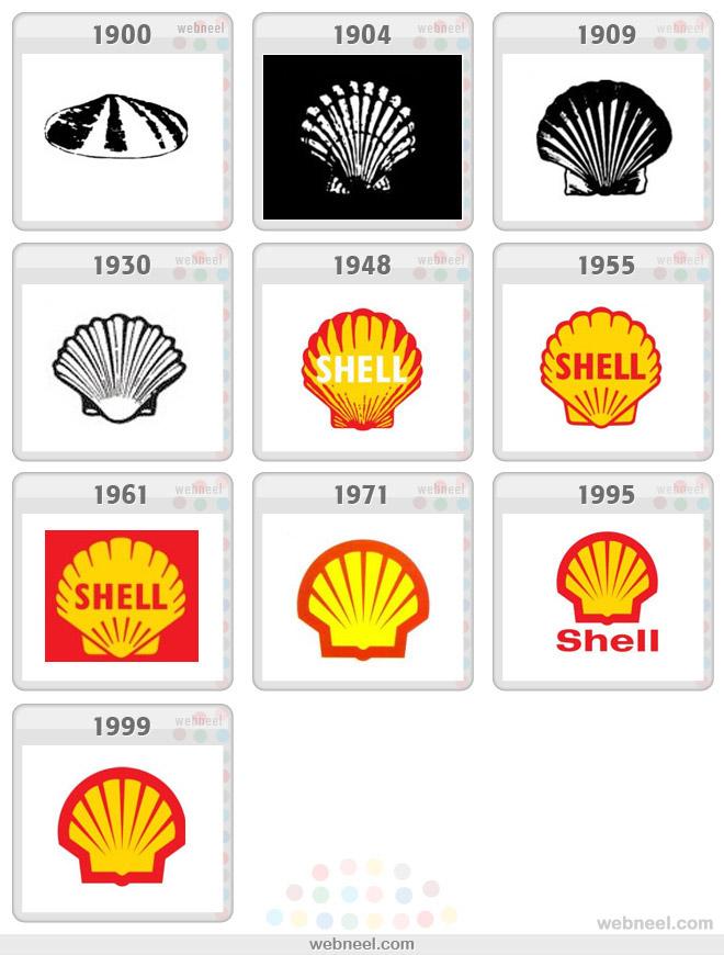 shell logo evolution history