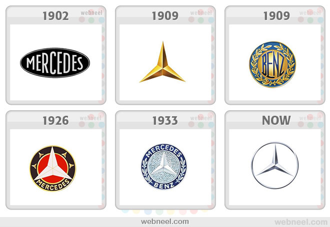 mercedes benz logo evolution history