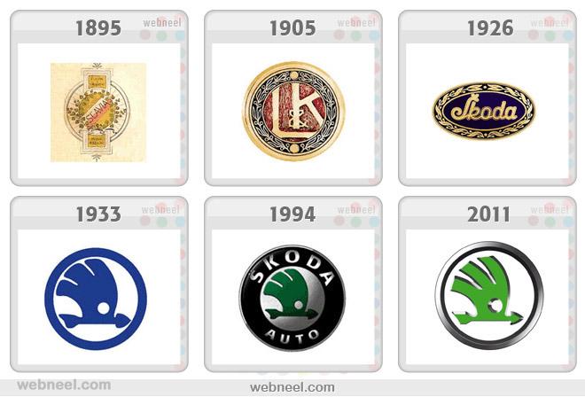 skoda logo evolution history