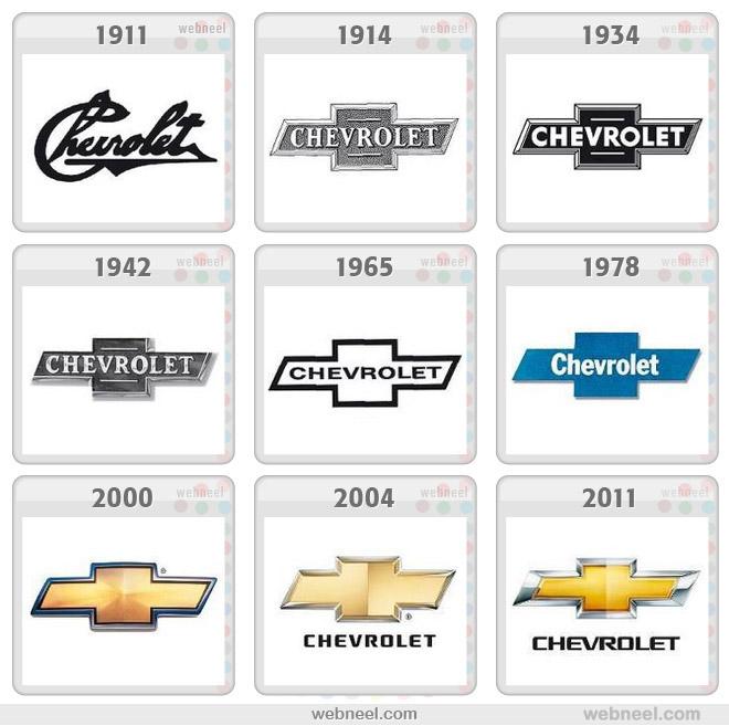 cheverolet logo evolution history