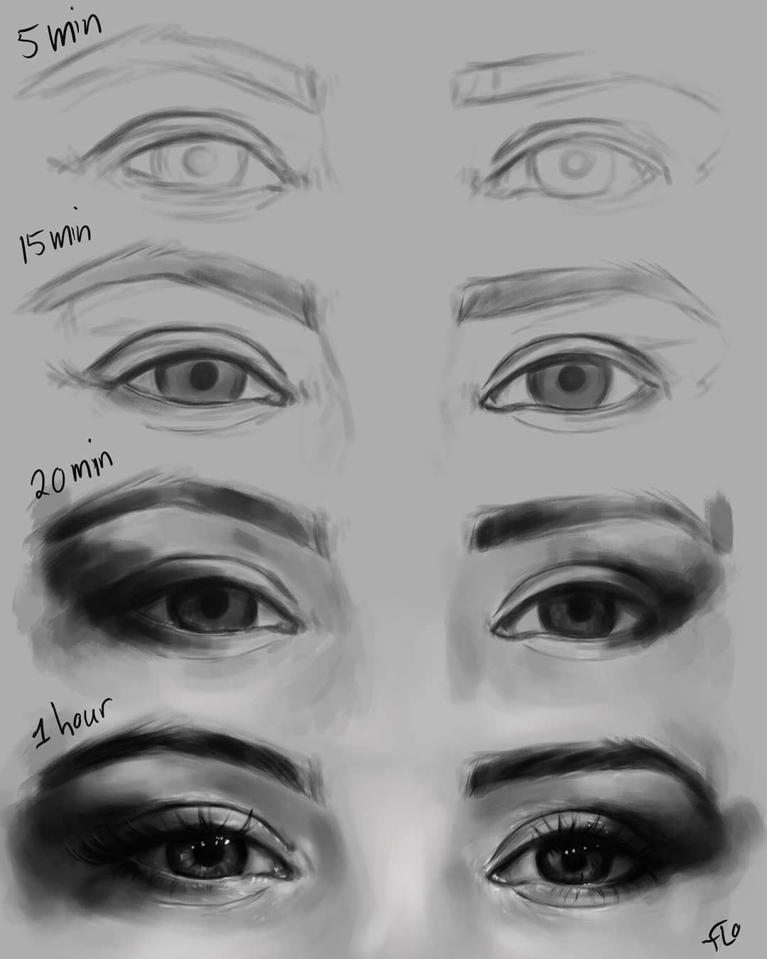 drawing eyes step by step tutorial by flo
