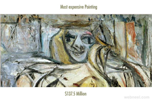 most expensive painting woman iii