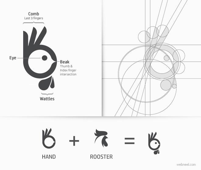logo design rooster by andrewdietekoki