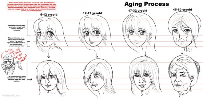 anime drawing female